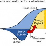 energy-payback